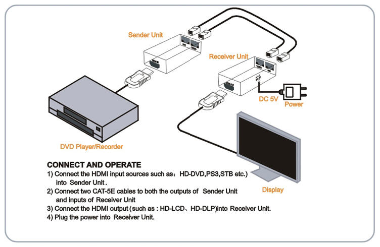 hdmi to rj45 wiring diagram   27 wiring diagram images